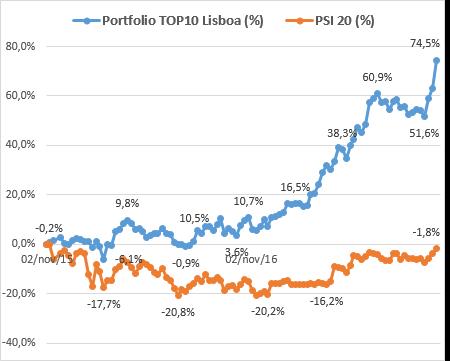 Foto 1 de Borja on Stocks